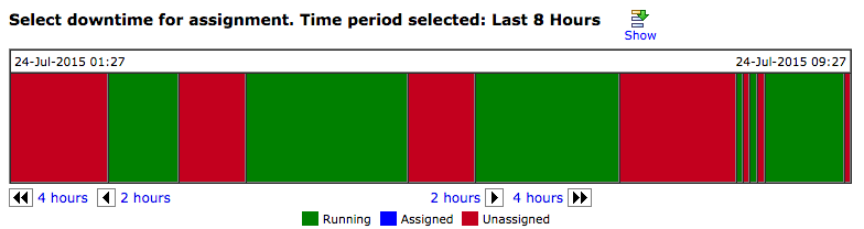 downtime tracking viewer